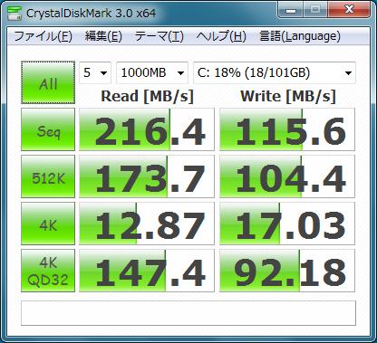 ThinkPad X201s SSD時のベンチマーク